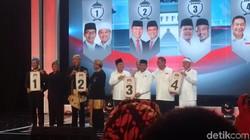 Survei Populi: Ridwan Kamil-Uu 41,8%, Deddy-Dedi 38,6%