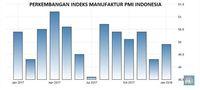 Geliat Ekspor Manufaktur di Awal 2018