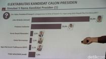 Kandidat Capres Alternatif Tanpa Parpol: Gatot Hingga Habib Rizieq