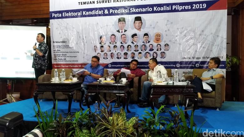 Poltracking: Jokowi Menang di Semua Skenario Pilpres, Tapi Belum Aman