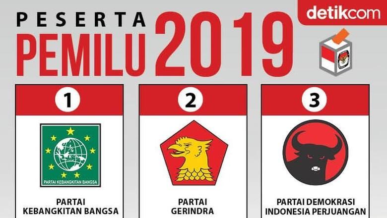 KPU Kota Serang Buka Posko Perlindungan Pemilih