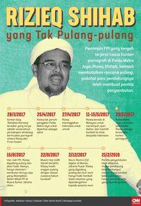 Cegah Kriminalisasi, PKS Perjuangkan RUU Perlindungan Ulama