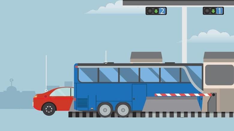 Ilustrasi pembatasan kendaraan di tol (Foto: Tim Infografis, Kiagoos Auliansyah)