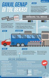Infografis Pembatasan Kendaraan di Tol Bekasi