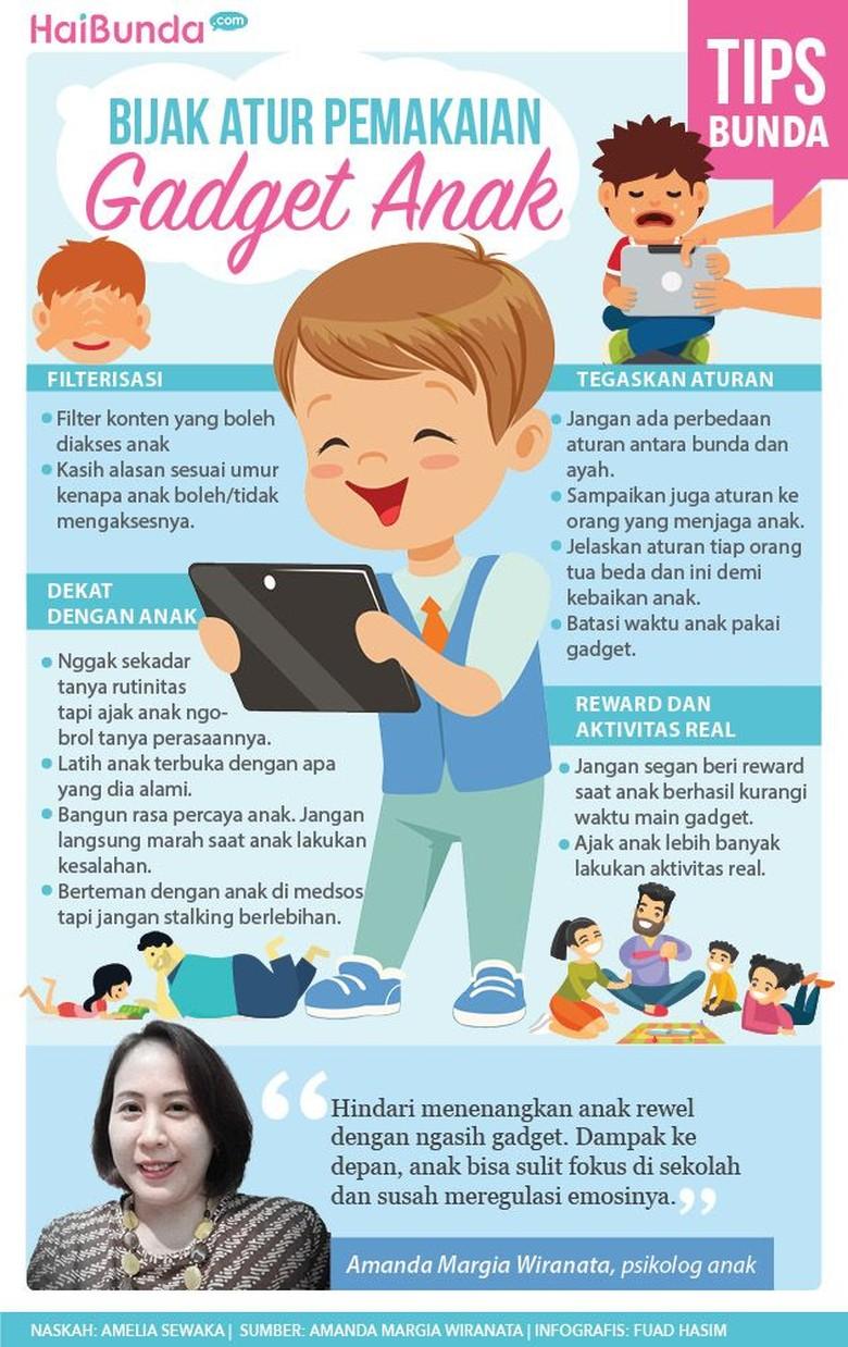 Sebelum Anak Pakai Gadget, Perhatikan Panduan Ini, Bun/ Foto: Infografis