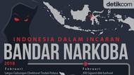 Kaleidoskop 2018: Pantai Riau Jalur Favorit Sindikat Narkoba