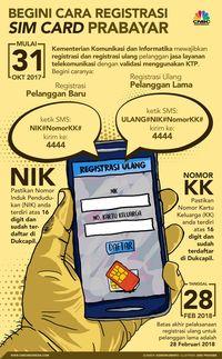 Registrasi SIM Card Bikin Rugi Rp 500 M, Apa Kata BRTI?