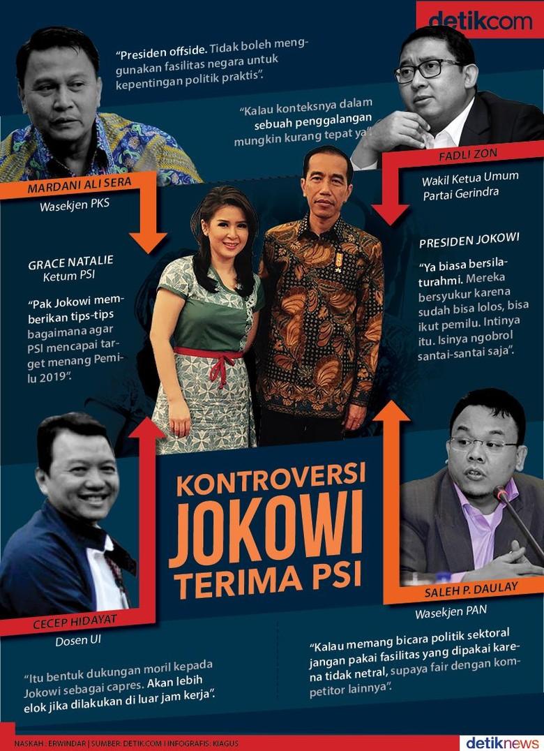 Prittt...Presiden Jokowi Dinilai Offside