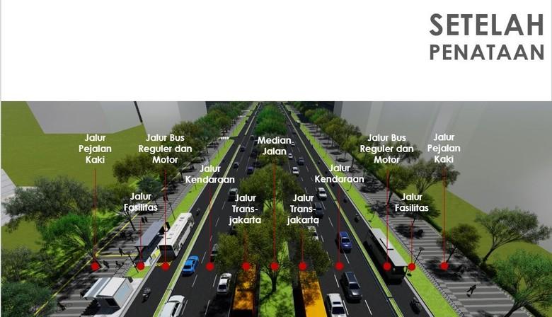 Bakal Ada Toilet hingga Walk of Fame di Trotoar Sudirman-Thamrin