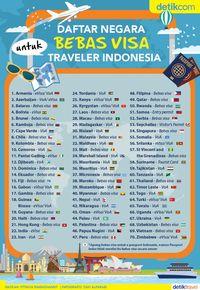 infografis daftar negara bebas visa untuk turis indonesia rh travel detik com