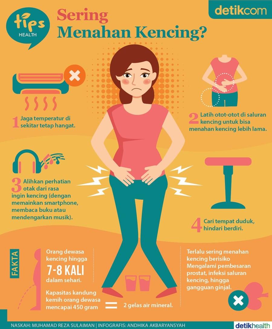 Tips untuk menahan kencing. Foto: Andhika/Infografis