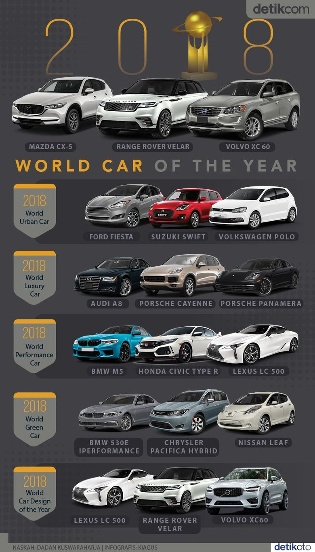 Daftar Nominasi Mobil Terbaik Dunia 2018 adalah...