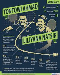 Ukiran Emas Bekal Tontowi/Liliyana ke Asian Games 2018