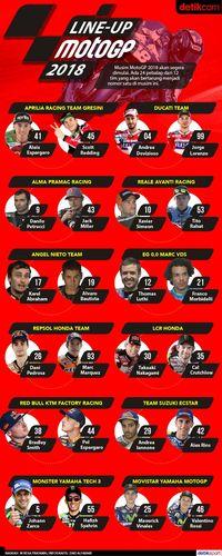 Infografis Line Up MotoGP 2018