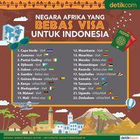 pergi jauh ke afrika ini pilihan negara yang bebas visa rh travel detik com