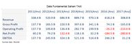 Naik 34% Sehari, Saham Taksi Layak Dibeli?