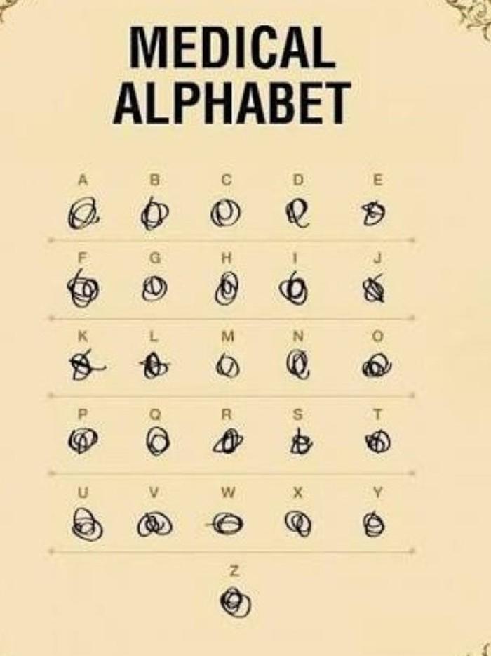 Kalau masih penasaran ingin memecahkan kode tulisan dokter, mungkin bagan ini bisa membantu. (Foto: Instagram)