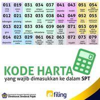 Daftar Kode Harta SPT