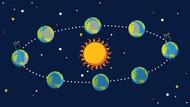 Penampakan Bumi Bulat Saat Hari Tanpa Bayangan