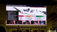 Polri Petakan 15 Daerah Rawan di Pilkada 2018