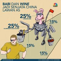 Ini Peluang AS Kalahkan China di Perang Dagang: Flu Babi