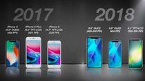 Inilah Prediksi Nama Penerus iPhone X