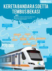 Kereta Bandara Soetta Tembus Bekasi