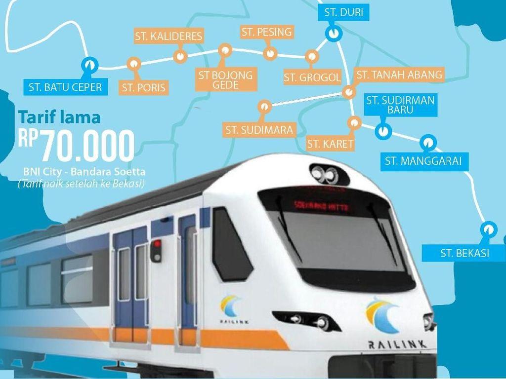 Hari Ini Kereta Bandara Soekarno Hatta Diuji Coba ke Bekasi