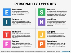 7 Ciri Kepribadian INTP, Si Pemikir yang Tidak Suka Aturan