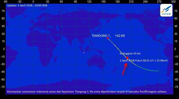 Prediksi posisi jatuhnya Tiangong-1 nanti. Foto: Dok. LAPAN