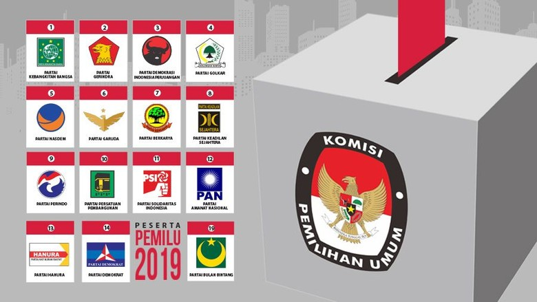 PKS dan 3 Parpol Pro-Jokowi Diprediksi Tak Lolos ke DPR