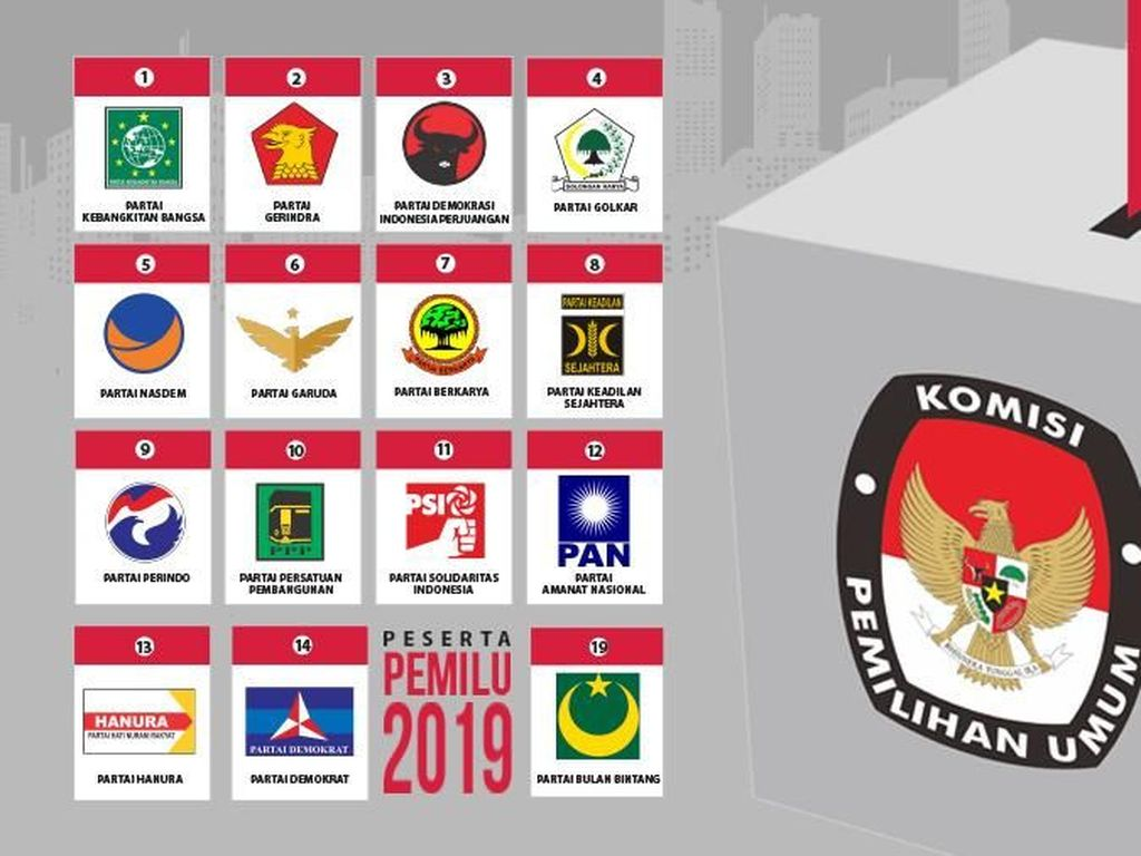 Seberapa Kuat Koalisi Gerindra-PKS-PAN-PD Keroyok Jokowi?