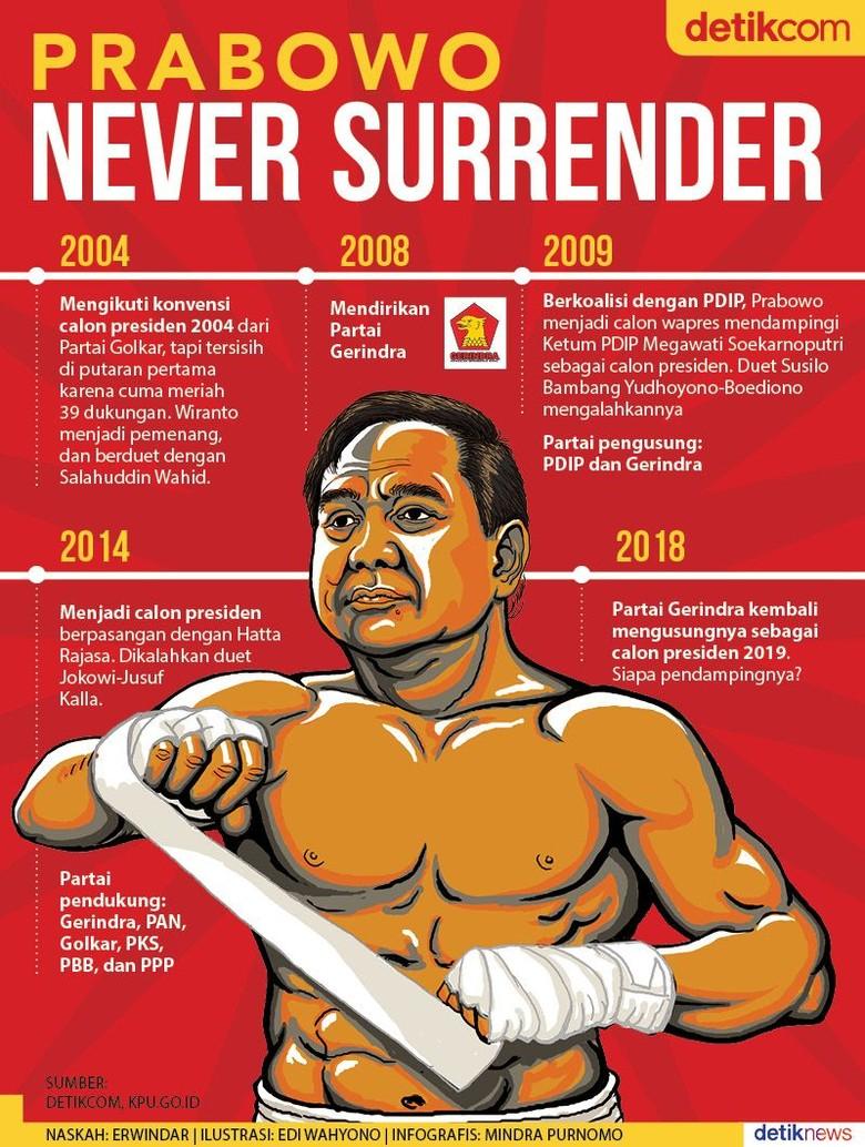 Palagan ke-4 Prabowo