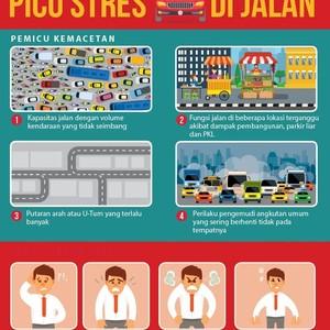 Stres di Jalan dan Solusi Mengatasinya