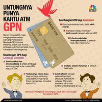 Kerja Sama dengan Mastercard, Grab Siapkan Kartu Prabayar