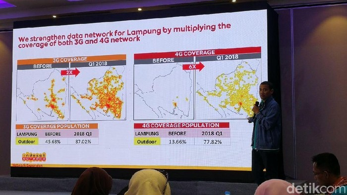 Indosat sudah mempersiapkan jaringannya untuk Ramadan dan Lebaran. (Muhamad Alif Goenawan/detikINET)