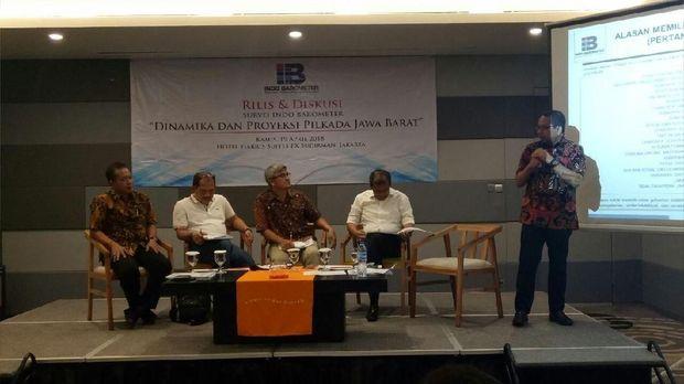 Survei Indo Barometer, Ridwan-Uu Unggul di Pilgub Jabar