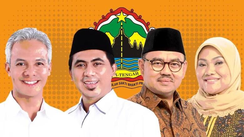 Survei Charta Politika: Ganjar-Yasin 70,5%, Sudirman-Ida 13,6%