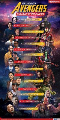 Avengers: Infinity War jika dibuat versi Indonesianya.