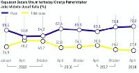 Survei Litbang Kompas: Jokowi 55,9%, Prabowo 14,1%, Gatot 1,8%
