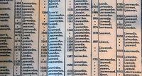 Leeuwarden punya lebih dari 100 nama