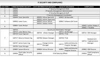 Standarisasi Kompetensi SDM Keamanan Siber