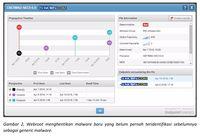 Deretan Malware Ganas yang Serang Indonesia