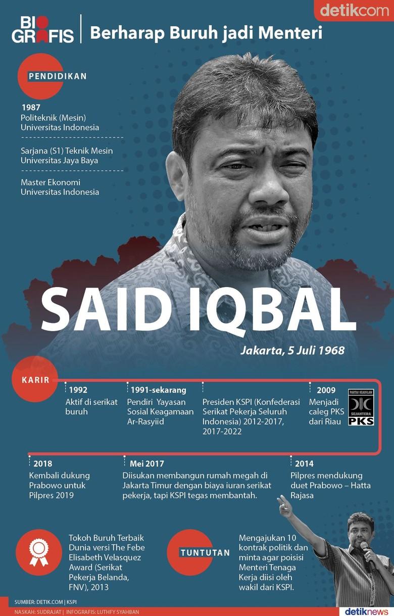 Said Iqbal, Aktivis yang Berharap Buruh Jadi Menaker