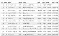 Crutchlow Bikin Rekor dan Rebut Pole di Jerez, Marquez Kelima