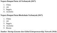 Tiga Pergeseran Mewarnai Gelombang Ketiga Startup Dunia