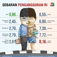 Prabowo-Sandi Pertanyakan Klaim 10 Juta Lapangan Kerja Jokowi