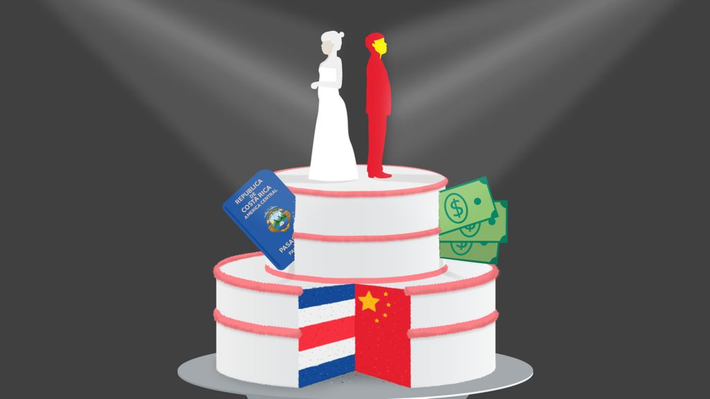 Kisah Perempuan Kosta Rika Dibayar Untuk Nikahi Warga China