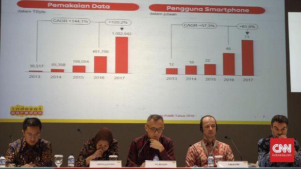 Registrasi Kartu Buat Pelanggan Susut, Indosat Rugi Rp500 M