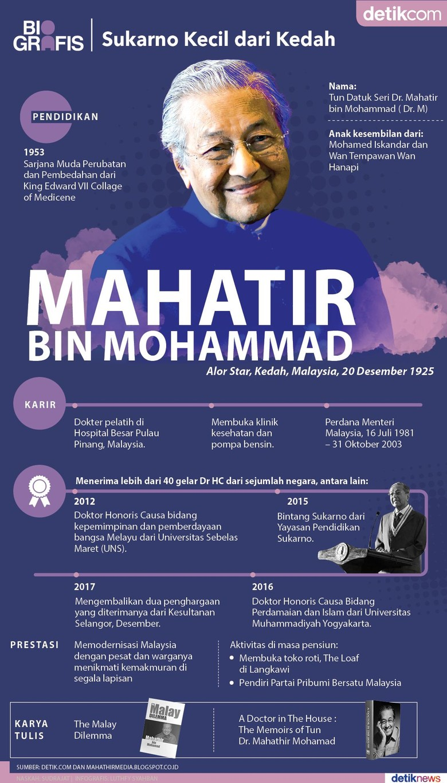 Ini Alasan Mahathir Mohamad Pernah Dijuluki Sukarno Kecil